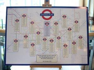 Seating Plan - Organización Mesas invitados - Plano Metro
