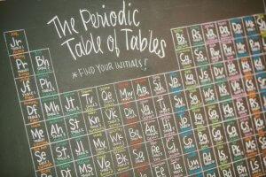 Seating Plan - Mesas invitados tabla periódica